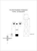 skema alur filter air sumur